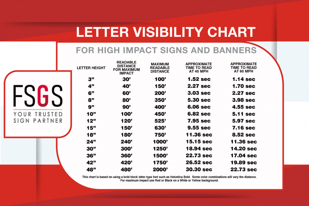 How to Select the Perfect Letter Height for Your Sign 3
